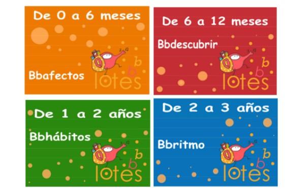 bblotes