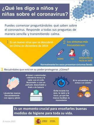 recomendacionesNiñoscoronavirus